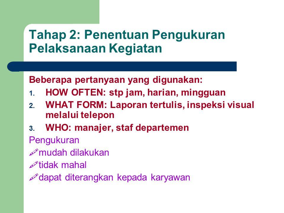 Tahap 2: Penentuan Pengukuran Pelaksanaan Kegiatan Beberapa pertanyaan yang digunakan: 1. HOW OFTEN: stp jam, harian, mingguan 2. WHAT FORM: Laporan t