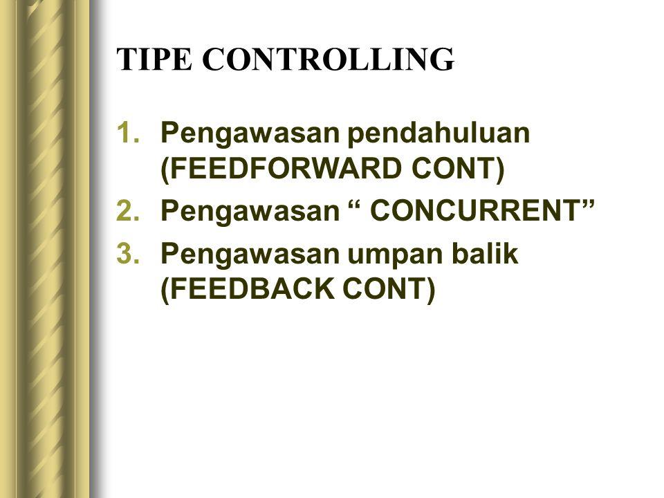 "TIPE CONTROLLING 1.Pengawasan pendahuluan (FEEDFORWARD CONT) 2.Pengawasan "" CONCURRENT"" 3.Pengawasan umpan balik (FEEDBACK CONT)"