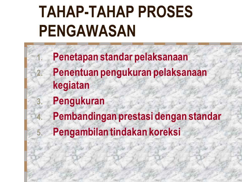 TAHAP-TAHAP PROSES PENGAWASAN 1. Penetapan standar pelaksanaan 2. Penentuan pengukuran pelaksanaan kegiatan 3. Pengukuran 4. Pembandingan prestasi den