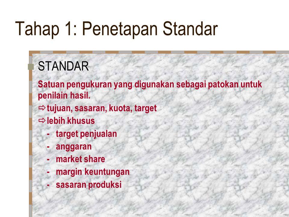 Tahap 1: Penetapan Standar STANDAR Satuan pengukuran yang digunakan sebagai patokan untuk penilain hasil.  tujuan, sasaran, kuota, target  lebih khu