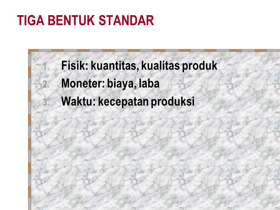 TIGA BENTUK STANDAR 1. Fisik: kuantitas, kualitas produk 2. Moneter: biaya, laba 3. Waktu: kecepatan produksi