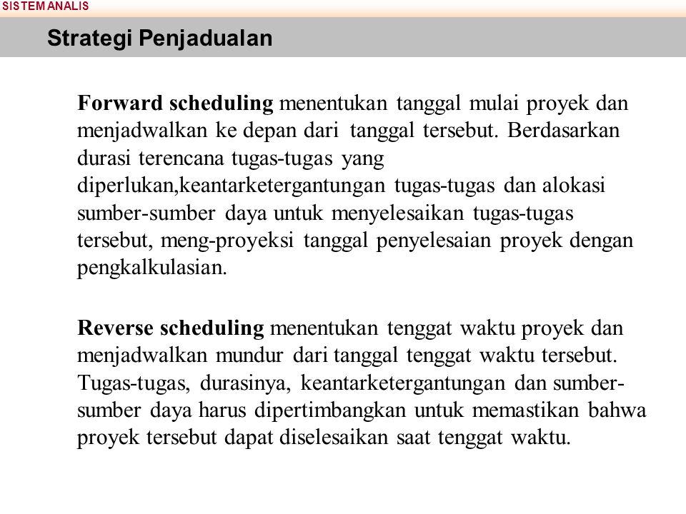 SISTEM ANALIS Strategi Penjadualan Forward scheduling menentukan tanggal mulai proyek dan menjadwalkan ke depan dari tanggal tersebut.