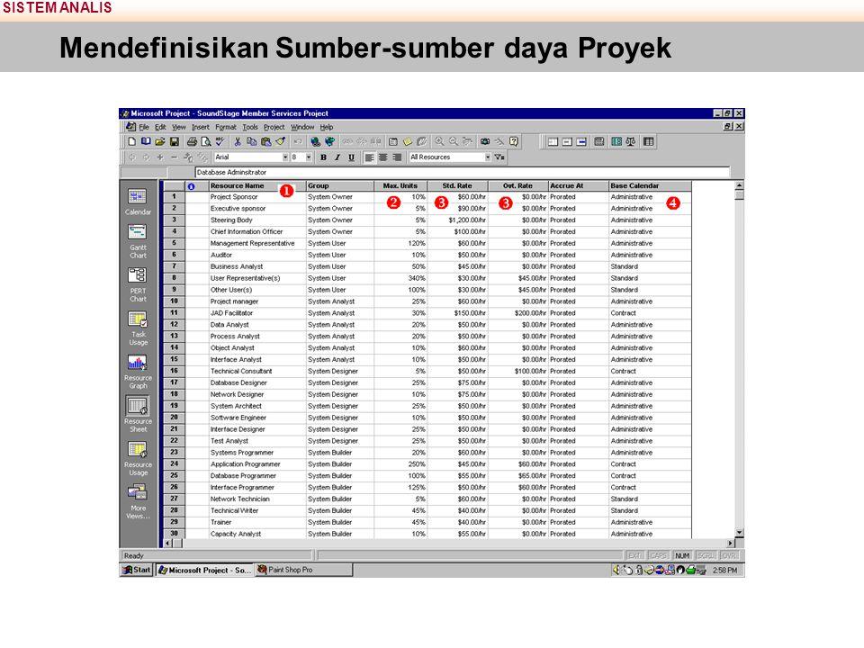 SISTEM ANALIS Mendefinisikan Sumber-sumber daya Proyek