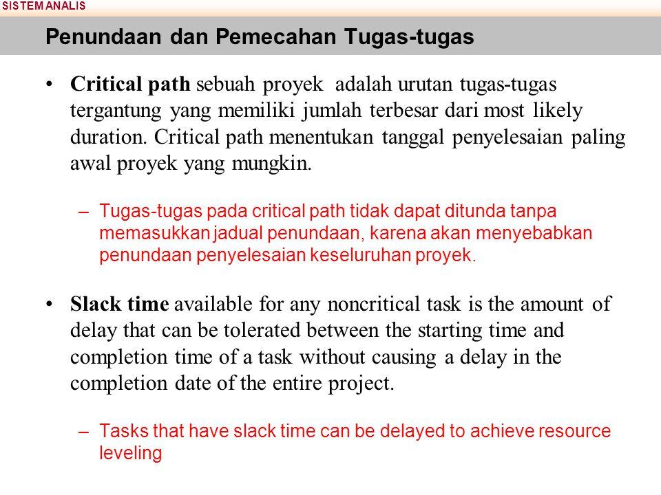 SISTEM ANALIS Penundaan dan Pemecahan Tugas-tugas Critical path sebuah proyek adalah urutan tugas-tugas tergantung yang memiliki jumlah terbesar dari most likely duration.