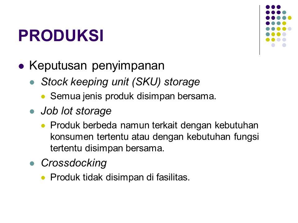 PRODUKSI Keputusan penyimpanan Stock keeping unit (SKU) storage Semua jenis produk disimpan bersama. Job lot storage Produk berbeda namun terkait deng
