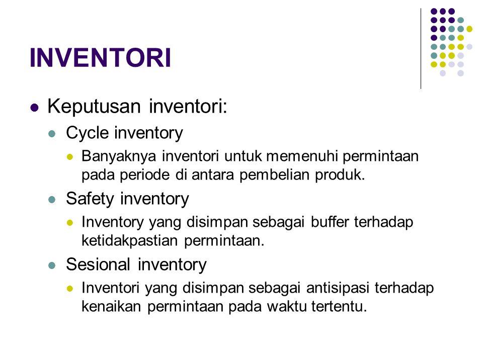 INVENTORI Keputusan inventori: Cycle inventory Banyaknya inventori untuk memenuhi permintaan pada periode di antara pembelian produk. Safety inventory