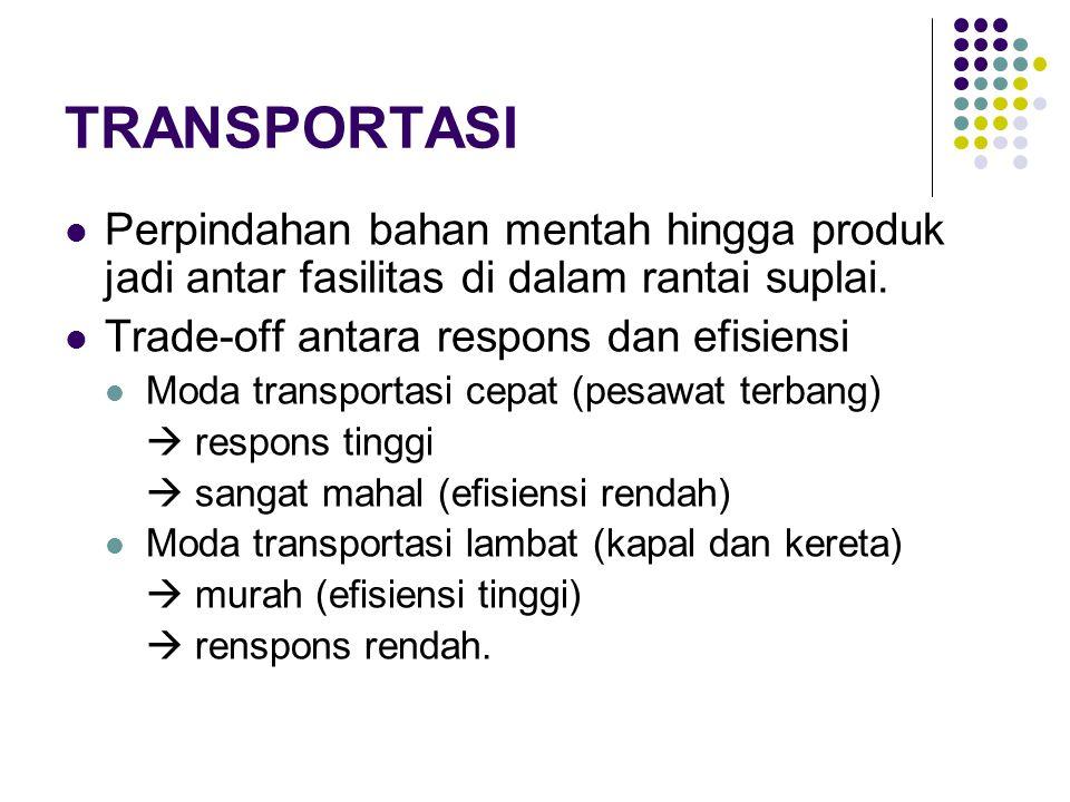 TRANSPORTASI Perpindahan bahan mentah hingga produk jadi antar fasilitas di dalam rantai suplai. Trade-off antara respons dan efisiensi Moda transport