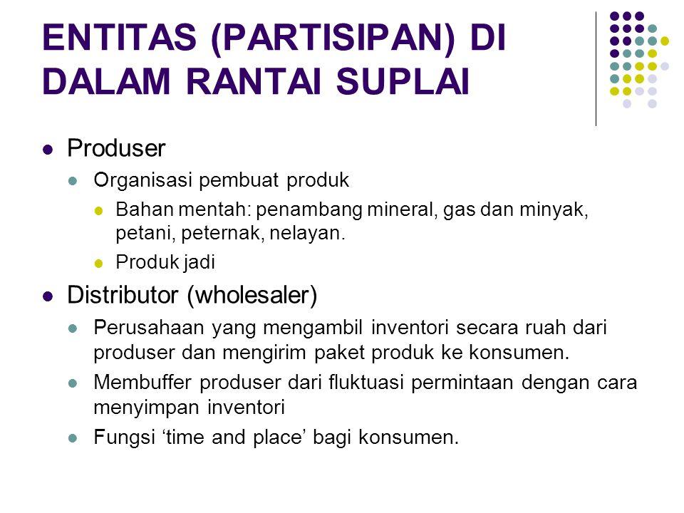 ENTITAS (PARTISIPAN) DI DALAM RANTAI SUPLAI Produser Organisasi pembuat produk Bahan mentah: penambang mineral, gas dan minyak, petani, peternak, nela