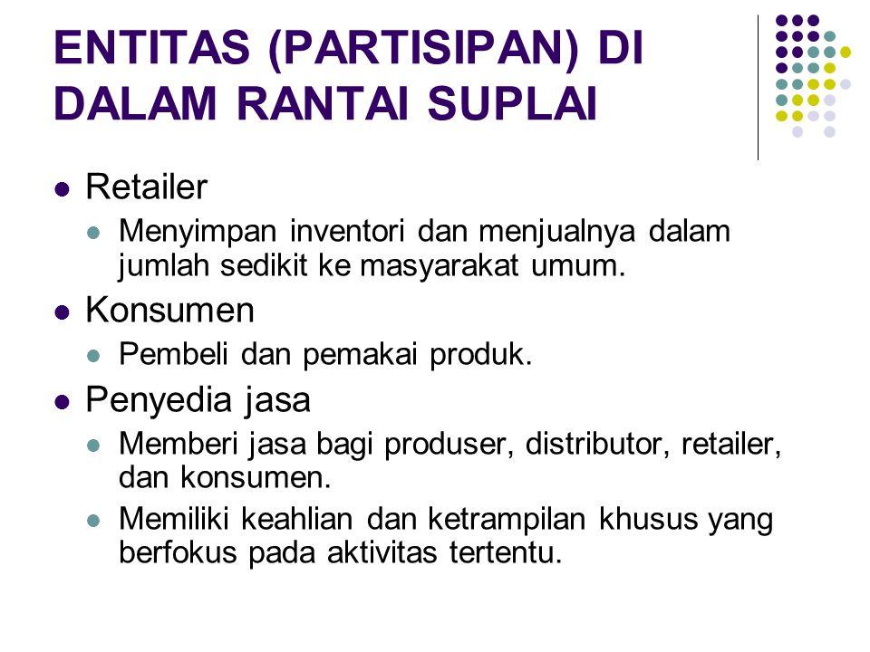 ENTITAS (PARTISIPAN) DI DALAM RANTAI SUPLAI Retailer Menyimpan inventori dan menjualnya dalam jumlah sedikit ke masyarakat umum. Konsumen Pembeli dan