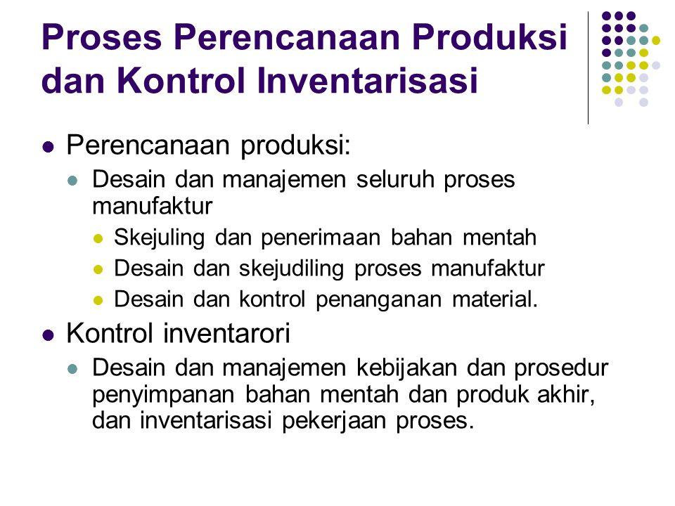 Proses Perencanaan Produksi dan Kontrol Inventarisasi Perencanaan produksi: Desain dan manajemen seluruh proses manufaktur Skejuling dan penerimaan ba