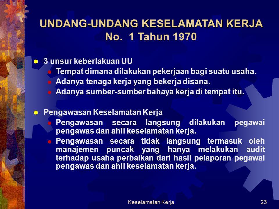 Keselamatan Kerja23 UNDANG-UNDANG KESELAMATAN KERJA UNDANG-UNDANG KESELAMATAN KERJA No. 1 Tahun 1970  3 unsur keberlakuan UU  Tempat dimana dilakuka