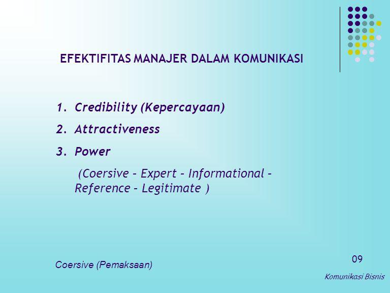 PERAN MANAJER DALAM KOMUNIKASI BISNIS 1.Interpersonal Roles (Figurehead, leader,liaison (Penghubung)) 2.Informational Roles (monitor, disseminator, sp