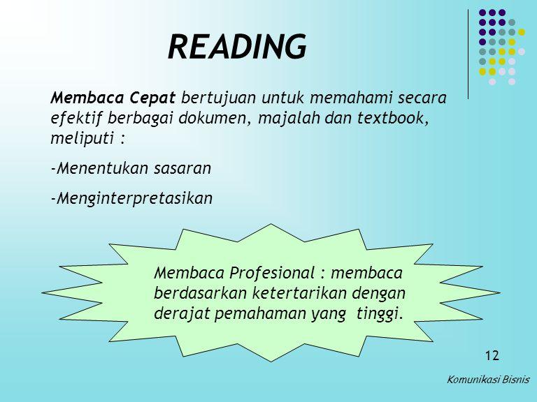KOMUNIKASI BISNIS TERTULIS 1.Tajamkan Pesan 2.Pastikan peran penulis, arahkan yang tepat. 3.Tuliskan dari pandangan pembaca. 4.Putuskan bagaimana memp