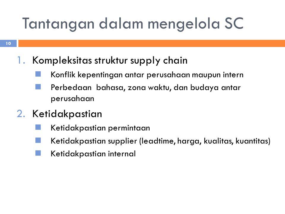 Tantangan dalam mengelola SC 1.Kompleksitas struktur supply chain Konflik kepentingan antar perusahaan maupun intern Perbedaan bahasa, zona waktu, dan