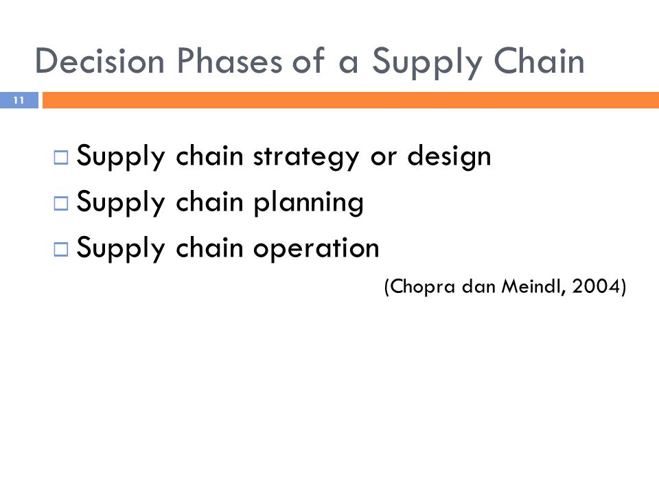 Decision Phases of a Supply Chain  Supply chain strategy or design  Supply chain planning  Supply chain operation (Chopra dan Meindl, 2004) 11