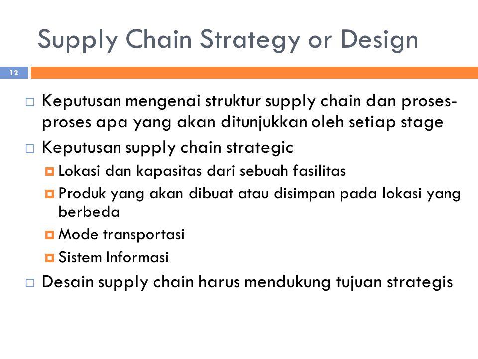 Supply Chain Strategy or Design  Keputusan mengenai struktur supply chain dan proses- proses apa yang akan ditunjukkan oleh setiap stage  Keputusan