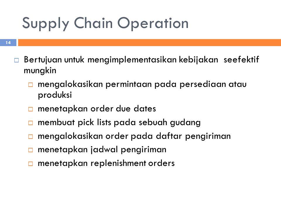 Supply Chain Operation  Bertujuan untuk mengimplementasikan kebijakan seefektif mungkin  mengalokasikan permintaan pada persediaan atau produksi  m