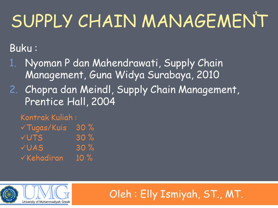 SUPPLY CHAIN MANAGEMENT Oleh : Elly Ismiyah, ST., MT. Buku : 1.Nyoman P dan Mahendrawati, Supply Chain Management, Guna Widya Surabaya, 2010 2.Chopra