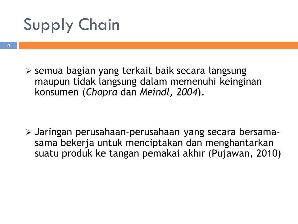 Supply Chain  semua bagian yang terkait baik secara langsung maupun tidak langsung dalam memenuhi keinginan konsumen (Chopra dan Meindl, 2004).  Jar