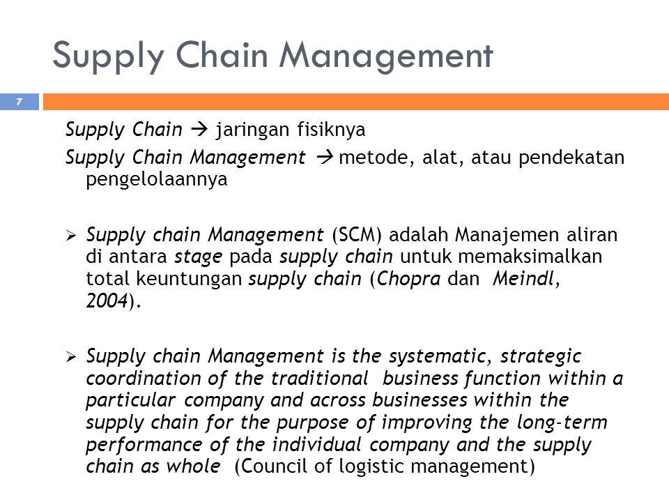 Supply Chain Management Supply Chain  jaringan fisiknya Supply Chain Management  metode, alat, atau pendekatan pengelolaannya  Supply chain Managem
