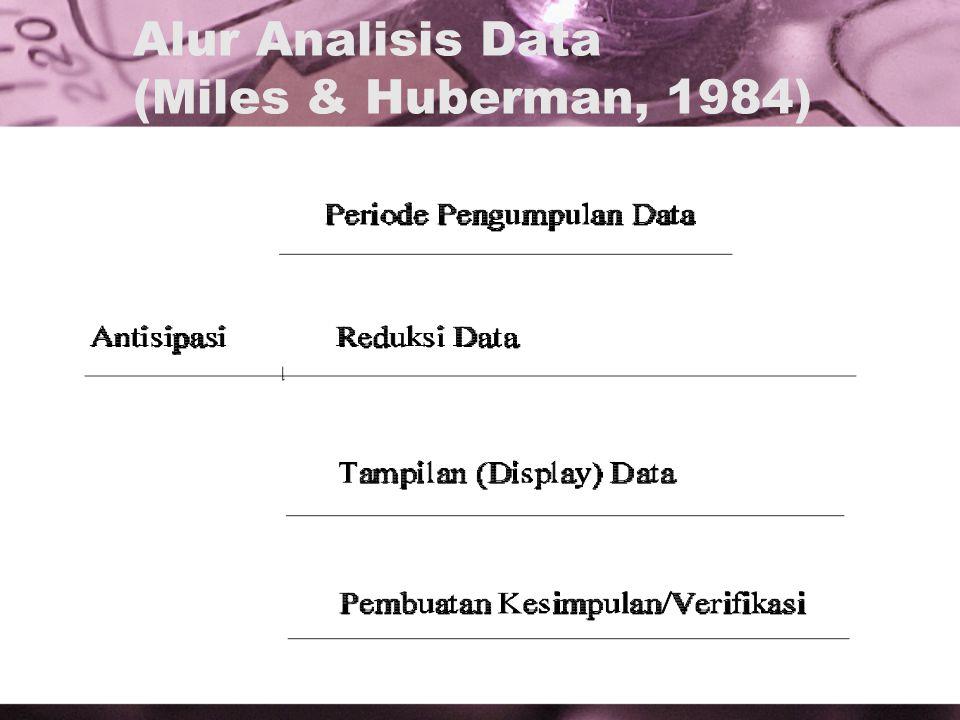 Alur Analisis Data (Miles & Huberman, 1984)