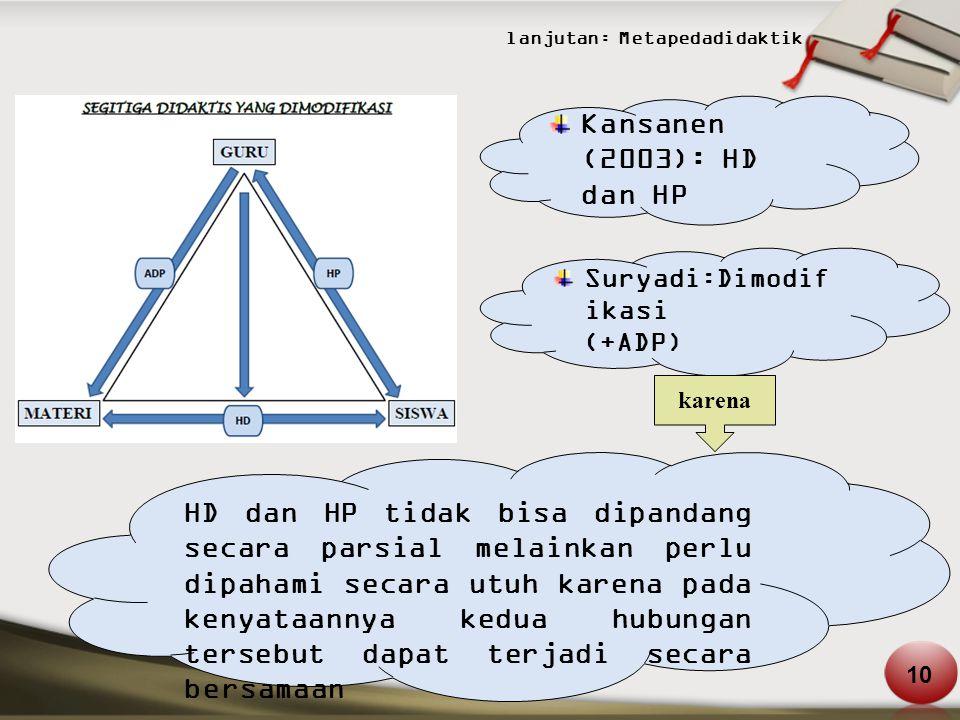 lanjutan: Metapedadidaktik Kansanen (2003): HD dan HP Suryadi:Dimodif ikasi (+ADP) karena HD dan HP tidak bisa dipandang secara parsial melainkan perl