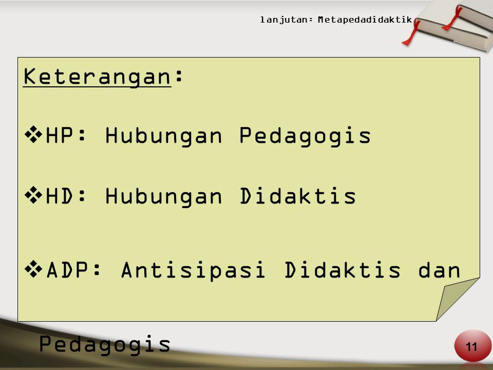 lanjutan: Metapedadidaktik Keterangan:  HP: Hubungan Pedagogis  HD: Hubungan Didaktis  ADP: Antisipasi Didaktis dan Pedagogis 11