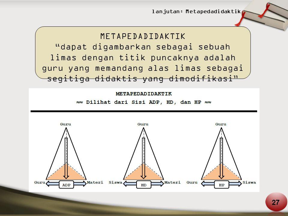 "lanjutan: Metapedadidaktik METAPEDADIDAKTIK ""dapat digambarkan sebagai sebuah limas dengan titik puncaknya adalah guru yang memandang alas limas sebag"