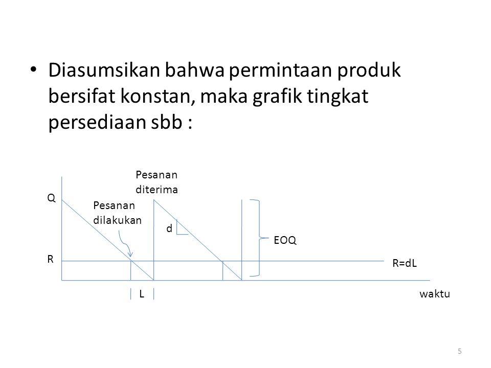 Diasumsikan bahwa permintaan produk bersifat konstan, maka grafik tingkat persediaan sbb : 5 Q R Pesanan dilakukan L R=dL EOQ Pesanan diterima waktu d