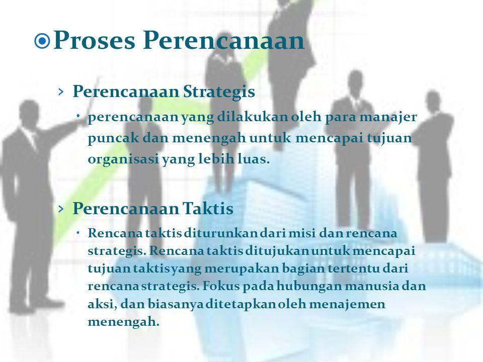 Fungsi perencanaan (planning) mencerminkan persiapan yang dilakukan oleh perusahaan untuk menghadapi kondisi-kondisi bisnis di masa mendatang.Sebagai