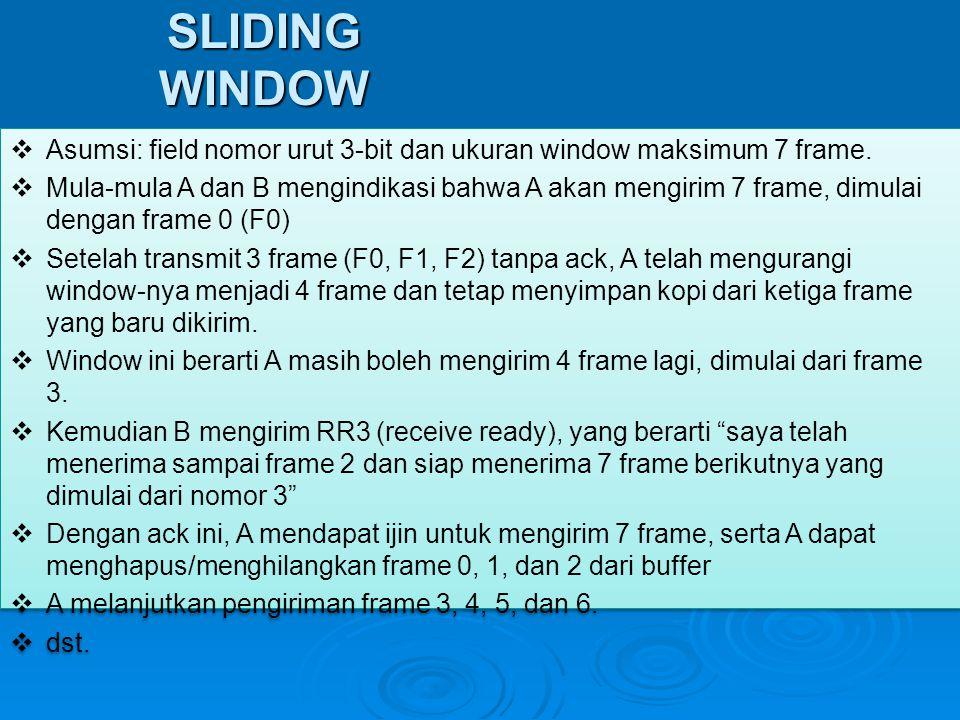 SLIDING WINDOW  Asumsi: field nomor urut 3-bit dan ukuran window maksimum 7 frame.  Mula-mula A dan B mengindikasi bahwa A akan mengirim 7 frame, di