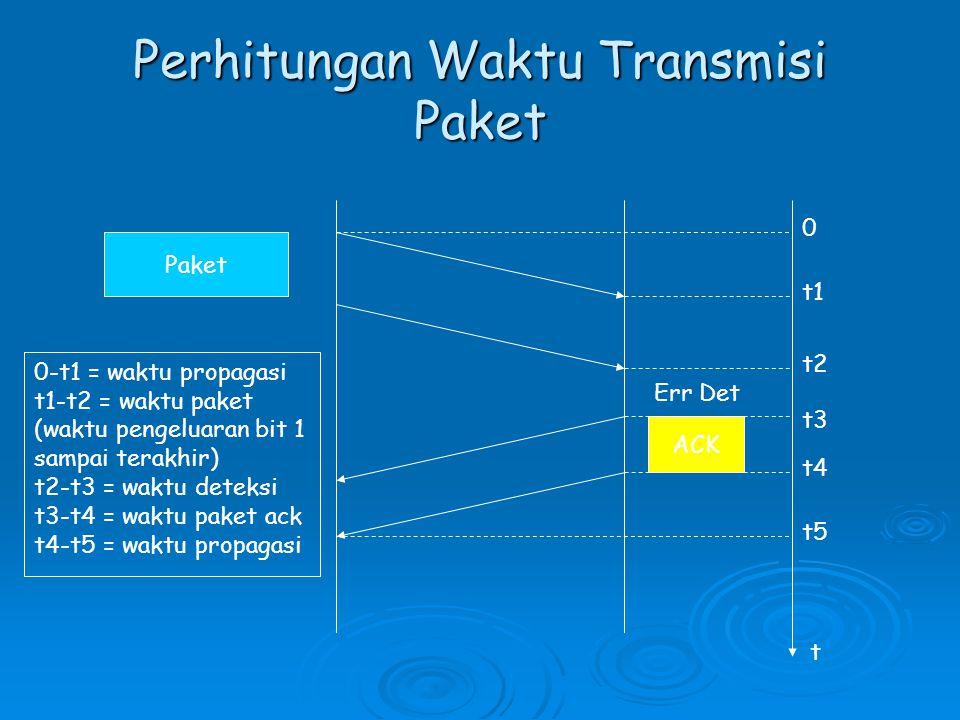 Paket Err Det ACK t 0 t1 t2 t3 t4 t5 0-t1 = waktu propagasi t1-t2 = waktu paket (waktu pengeluaran bit 1 sampai terakhir) t2-t3 = waktu deteksi t3-t4
