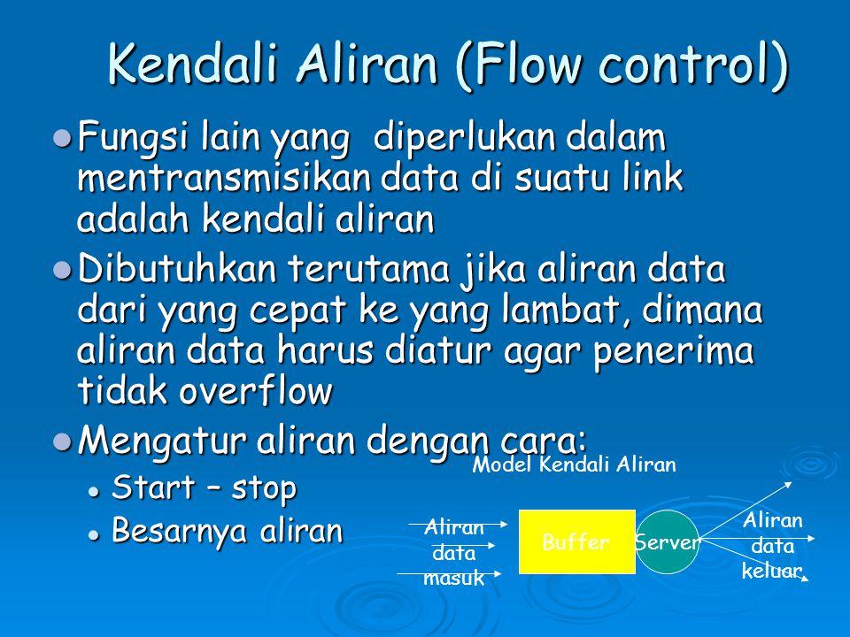 ServerBuffer Aliran data masuk Aliran data keluar Model Kendali Aliran