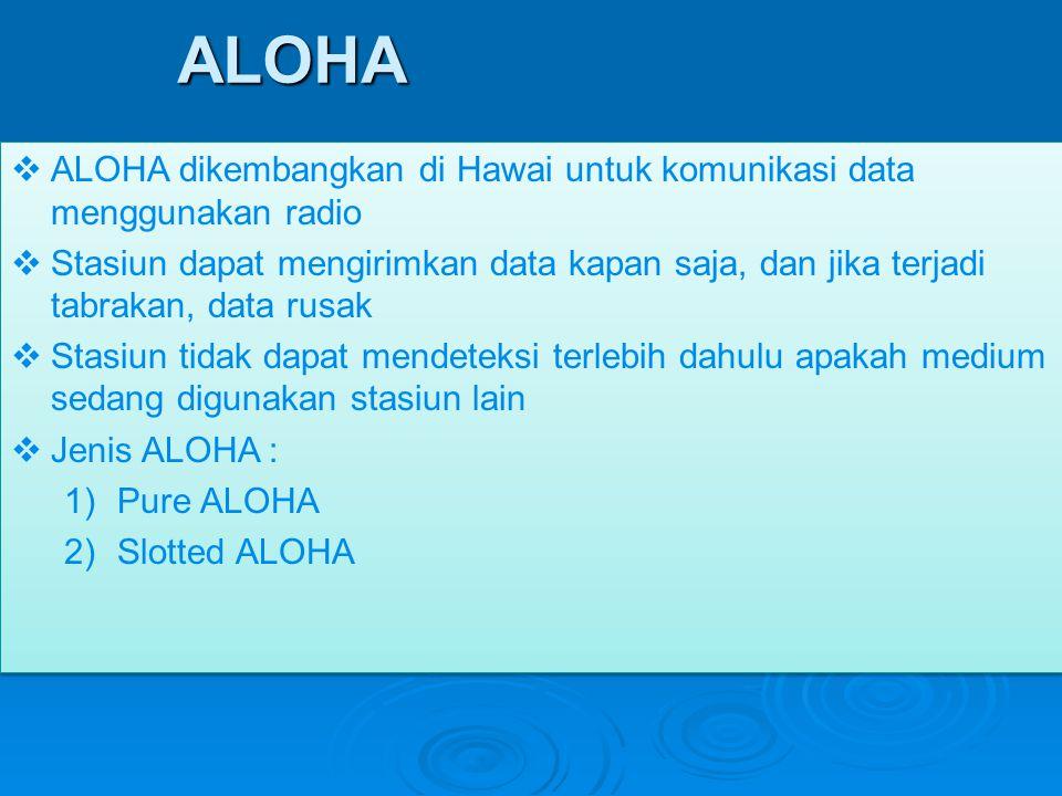 ALOHA  ALOHA dikembangkan di Hawai untuk komunikasi data menggunakan radio  Stasiun dapat mengirimkan data kapan saja, dan jika terjadi tabrakan, da