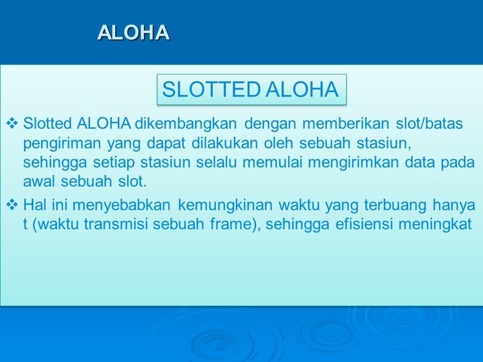ALOHA  Slotted ALOHA dikembangkan dengan memberikan slot/batas pengiriman yang dapat dilakukan oleh sebuah stasiun, sehingga setiap stasiun selalu me