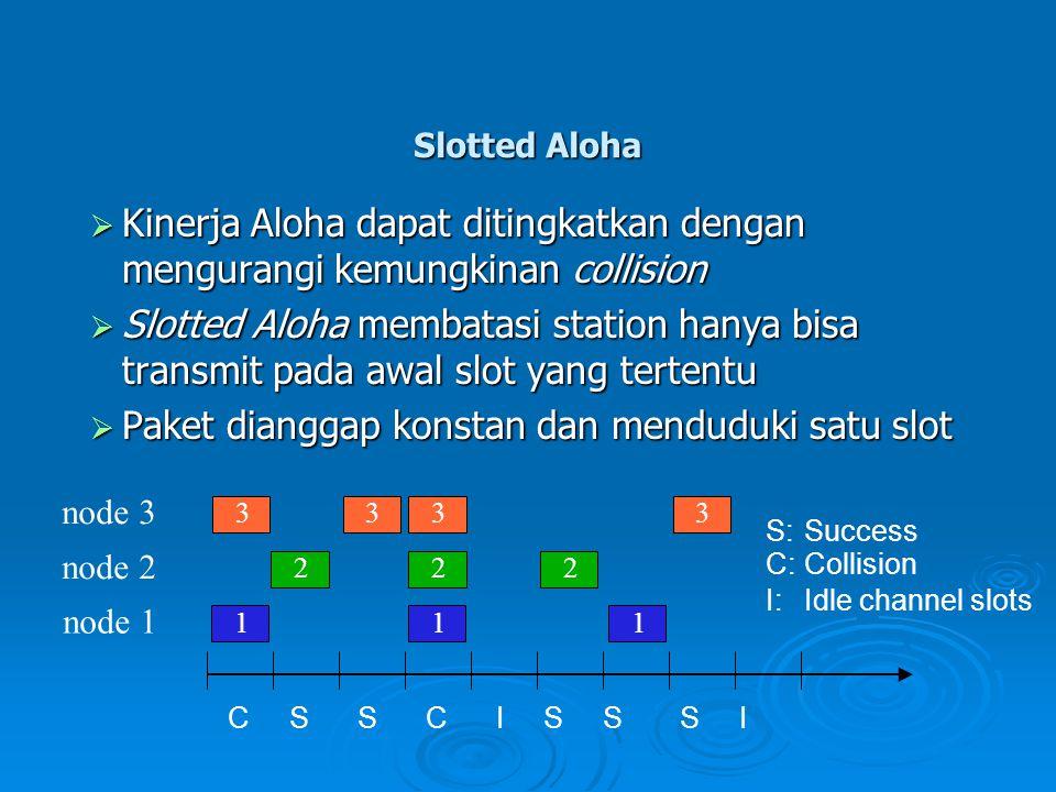 Slotted Aloha  Kinerja Aloha dapat ditingkatkan dengan mengurangi kemungkinan collision  Slotted Aloha membatasi station hanya bisa transmit pada aw