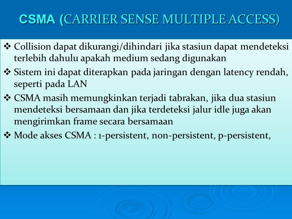 CSMA ( CARRIER SENSE MULTIPLE ACCESS)  Collision dapat dikurangi/dihindari jika stasiun dapat mendeteksi terlebih dahulu apakah medium sedang digunak