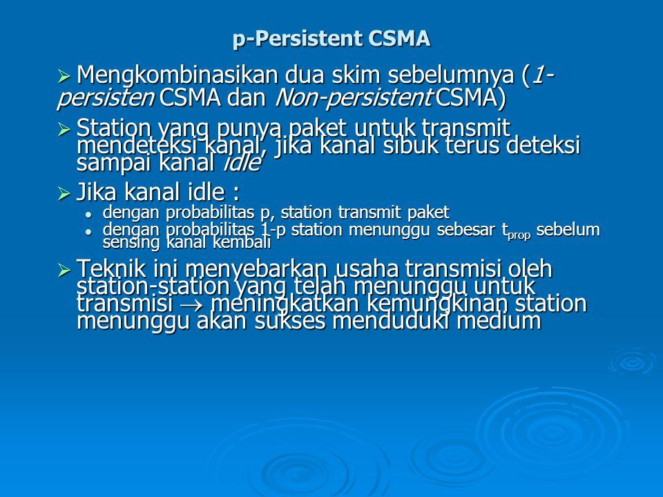 p-Persistent CSMA  Mengkombinasikan dua skim sebelumnya (1- persisten CSMA dan Non-persistent CSMA)  Station yang punya paket untuk transmit mendete