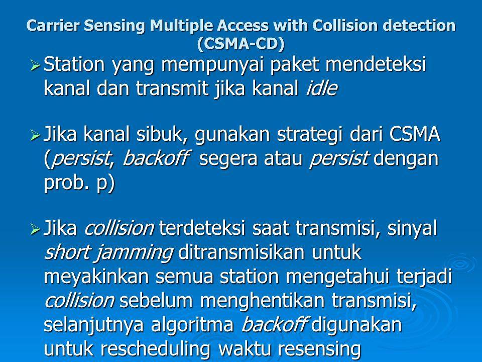 Carrier Sensing Multiple Access with Collision detection (CSMA-CD)  Station yang mempunyai paket mendeteksi kanal dan transmit jika kanal idle  Jika