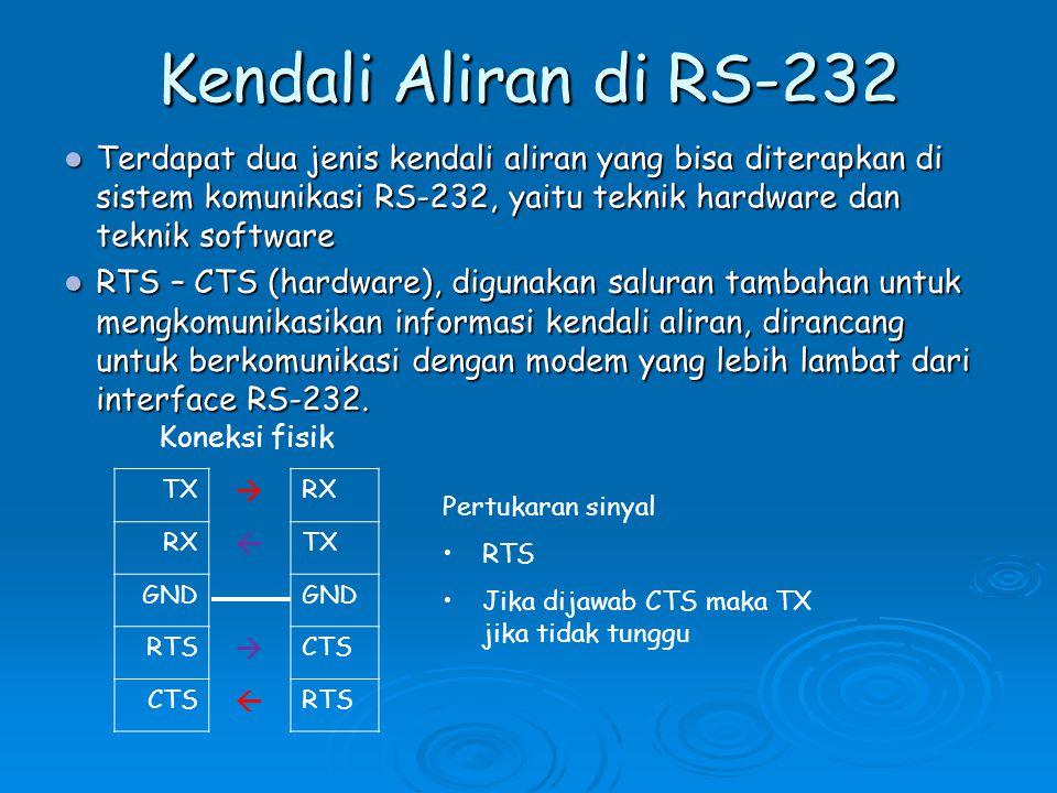 Koneksi fisik TX  RX  TX GND RTS  CTS  RTS Pertukaran sinyal RTS Jika dijawab CTS maka TX jika tidak tunggu