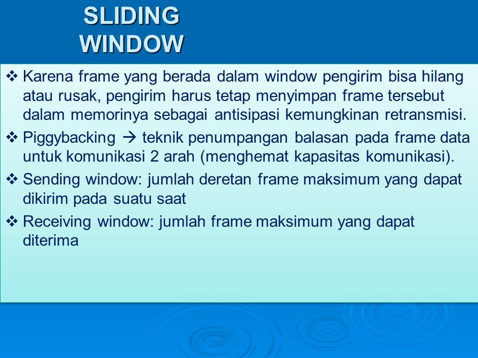 SLIDING WINDOW  Karena frame yang berada dalam window pengirim bisa hilang atau rusak, pengirim harus tetap menyimpan frame tersebut dalam memorinya
