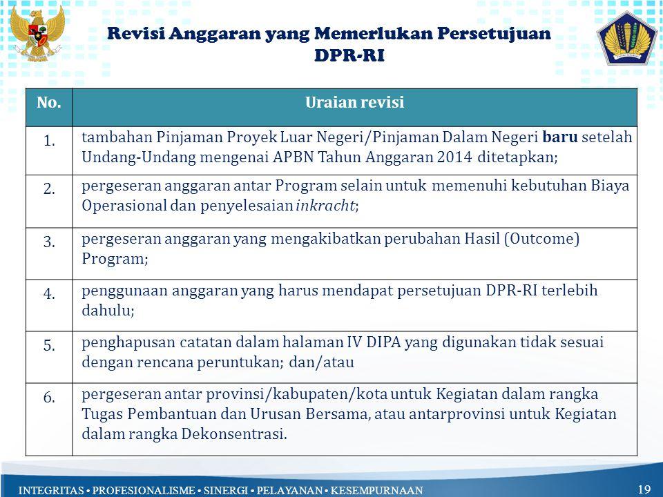 INTEGRITAS PROFESIONALISME SINERGI PELAYANAN KESEMPURNAAN 19 Revisi Anggaran yang Memerlukan Persetujuan DPR-RI No.Uraian revisi 1. tambahan Pinjaman
