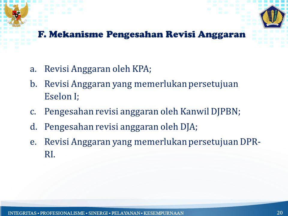 INTEGRITAS PROFESIONALISME SINERGI PELAYANAN KESEMPURNAAN 20 F. Mekanisme Pengesahan Revisi Anggaran a.Revisi Anggaran oleh KPA; b.Revisi Anggaran yan