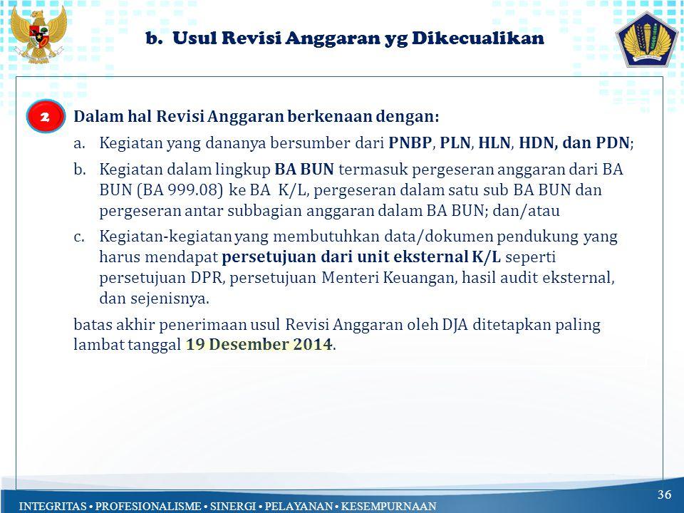 INTEGRITAS PROFESIONALISME SINERGI PELAYANAN KESEMPURNAAN b. Usul Revisi Anggaran yg Dikecualikan 36 Dalam hal Revisi Anggaran berkenaan dengan: a.Keg