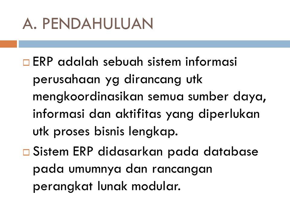 A. PENDAHULUAN  ERP adalah sebuah sistem informasi perusahaan yg dirancang utk mengkoordinasikan semua sumber daya, informasi dan aktifitas yang dipe
