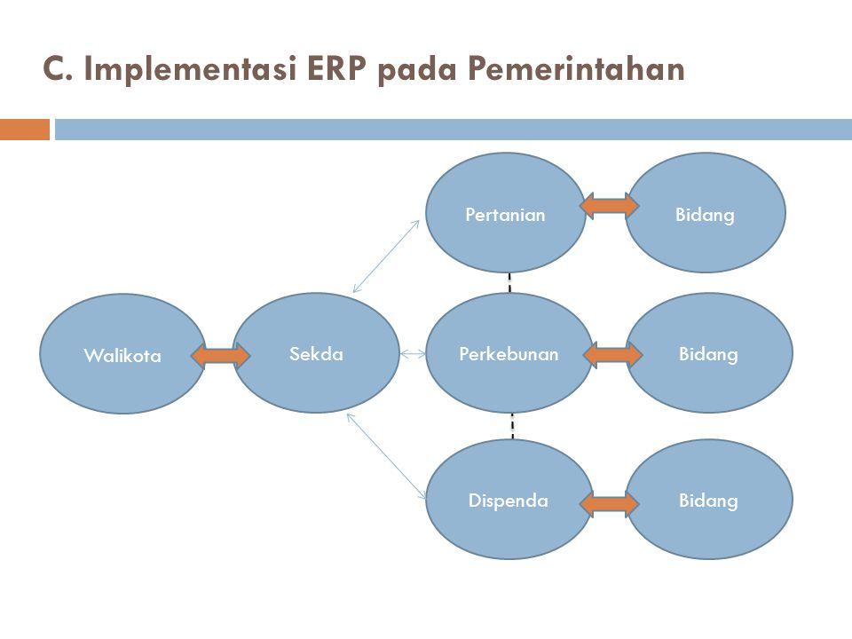 C. Implementasi ERP pada Pemerintahan Pertanian Perkebunan Dispenda Bidang Sekda Walikota