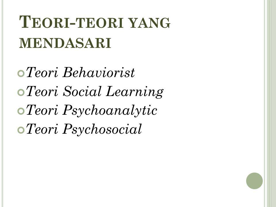 T EORI - TEORI YANG MENDASARI Teori Behaviorist Teori Social Learning Teori Psychoanalytic Teori Psychosocial