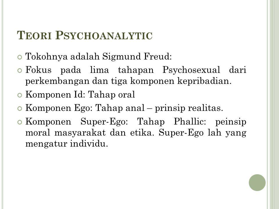 T EORI P SYCHOANALYTIC Tokohnya adalah Sigmund Freud: Fokus pada lima tahapan Psychosexual dari perkembangan dan tiga komponen kepribadian.