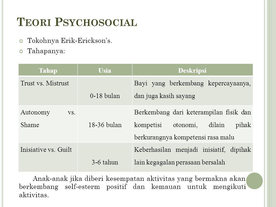 T EORI P SYCHOSOCIAL Tokohnya Erik-Erickson's. Tahapanya: TahapUsiaDeskripsi Trust vs.