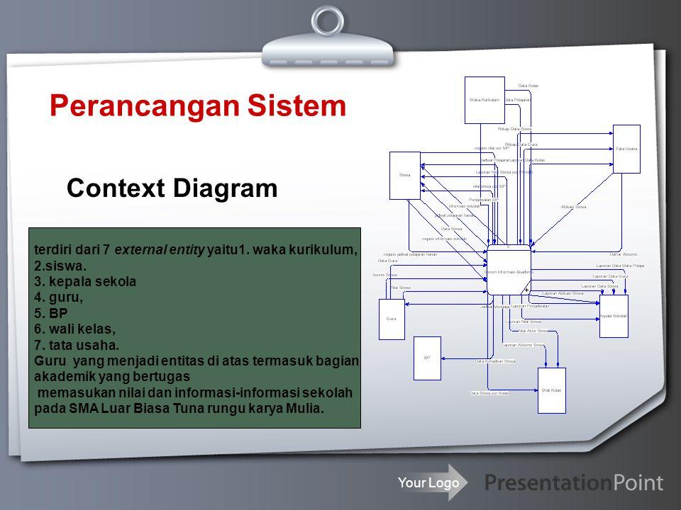 Your Logo Perancangan Sistem Context Diagram terdiri dari 7 external entity yaitu1. waka kurikulum, 2.siswa. 3. kepala sekola 4. guru, 5. BP 6. wali k